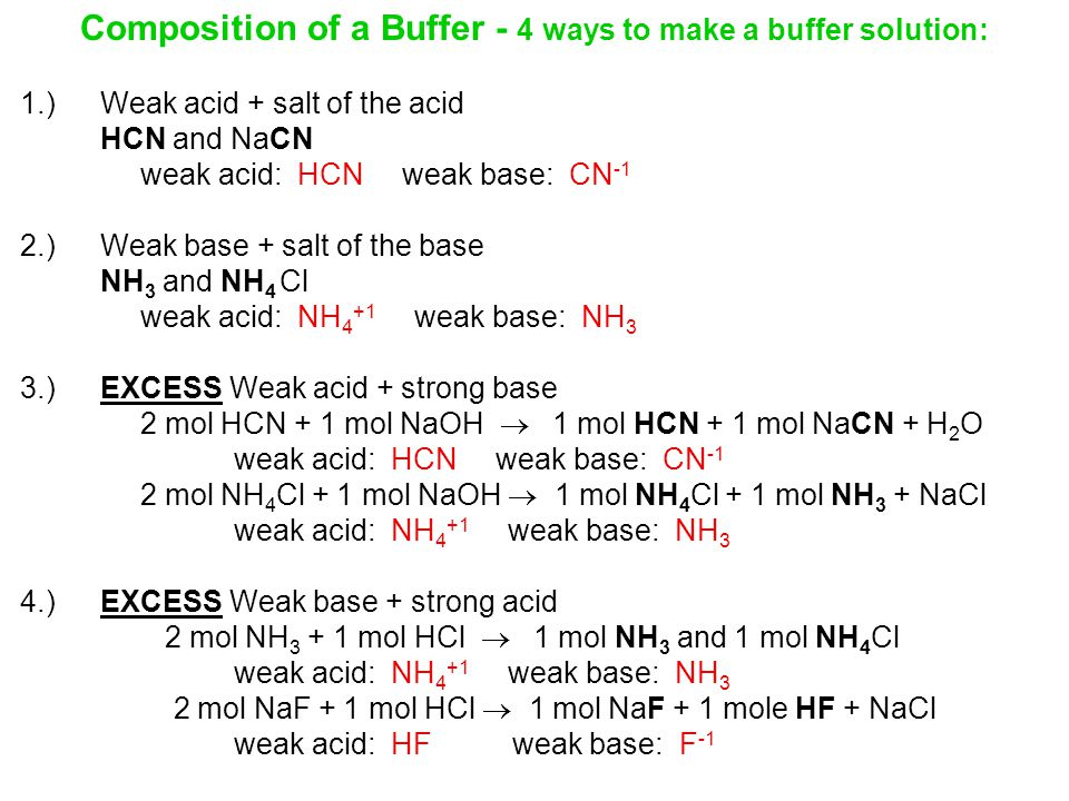Composition of a Buffer - 4 ways to make a buffer solution: