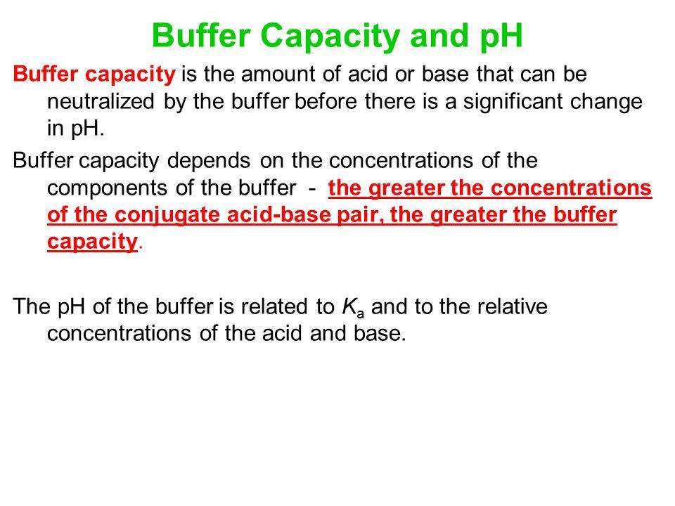 Buffer Capacity and pH