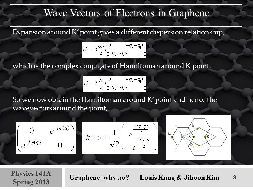 Graphene: why πα Louis Kang & Jihoon Kim