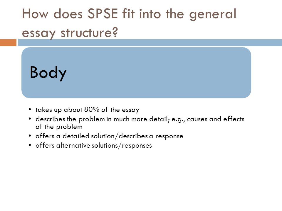 How does SPSE fit into the general essay structure