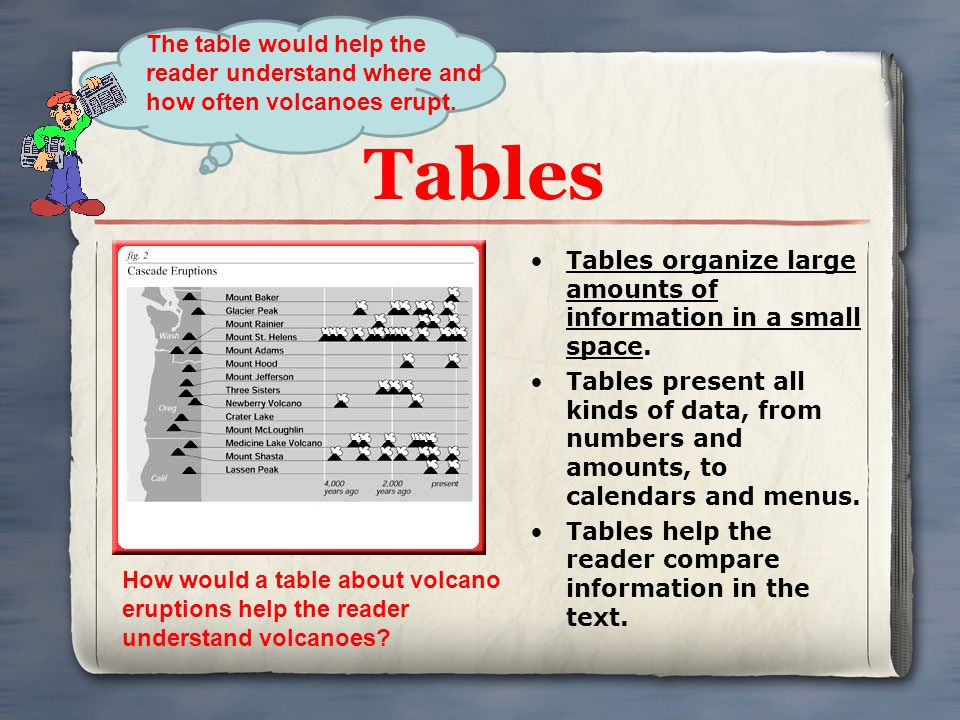 The table would help the reader understand where and how often volcanoes erupt.