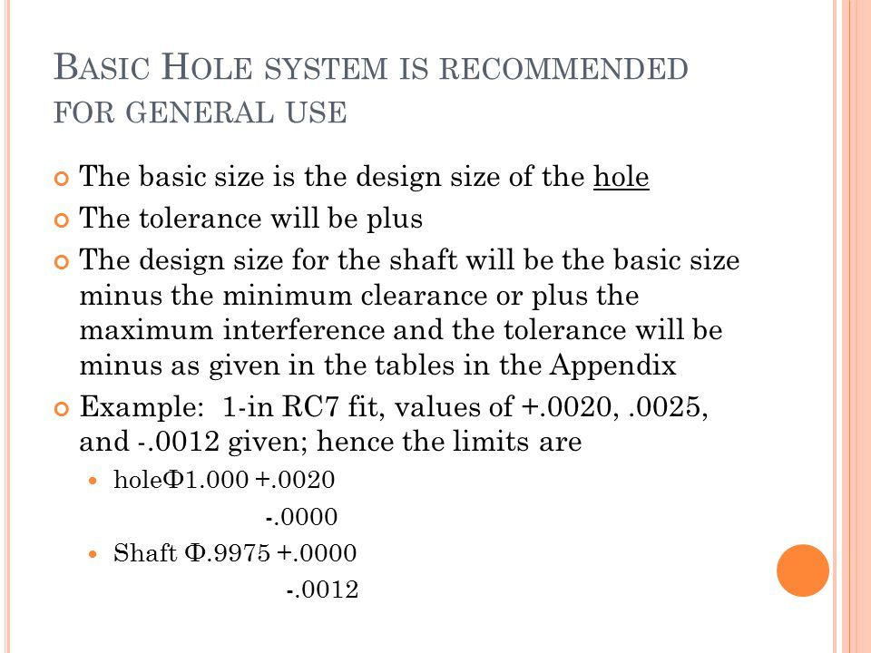 Basic Hole system is recommended for general use
