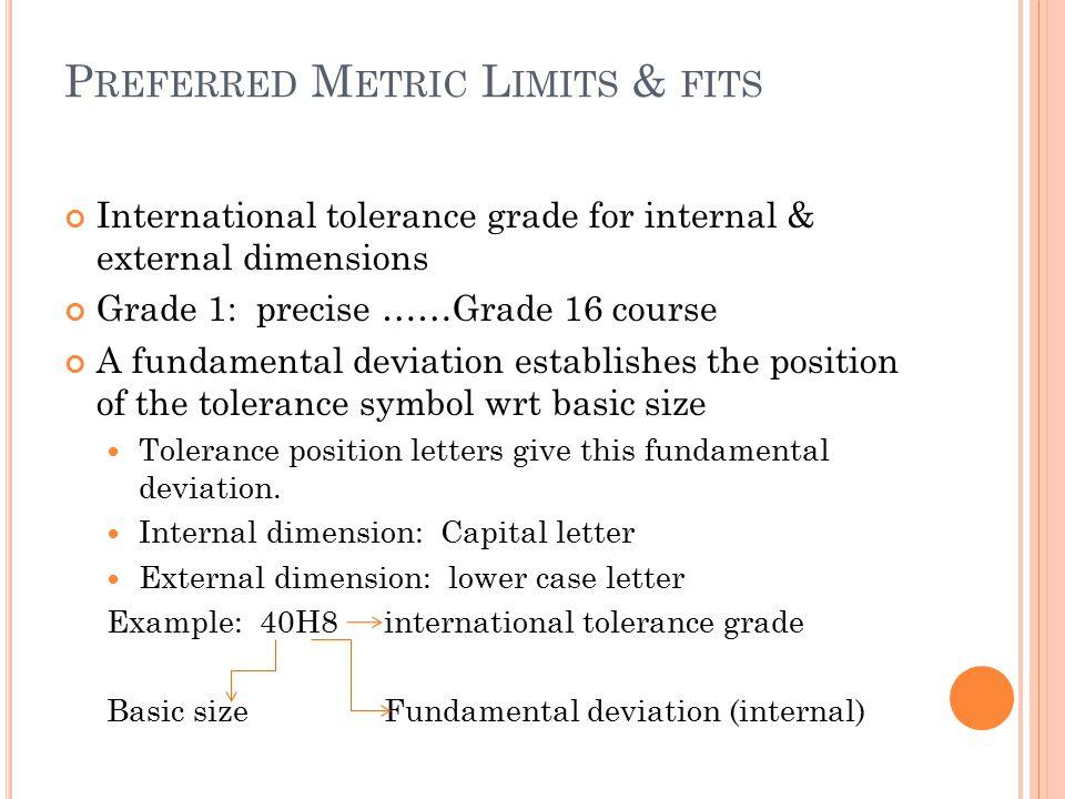 Preferred Metric Limits & fits