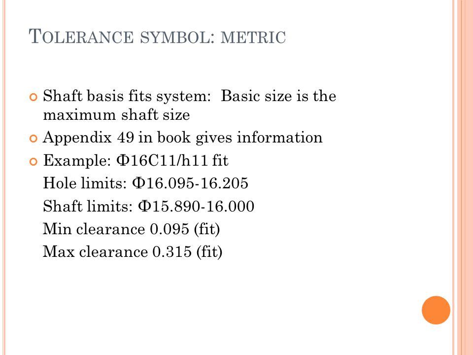 Tolerance symbol: metric
