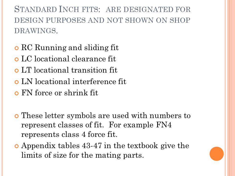 Standard Inch fits: are designated for design purposes and not shown on shop drawings.