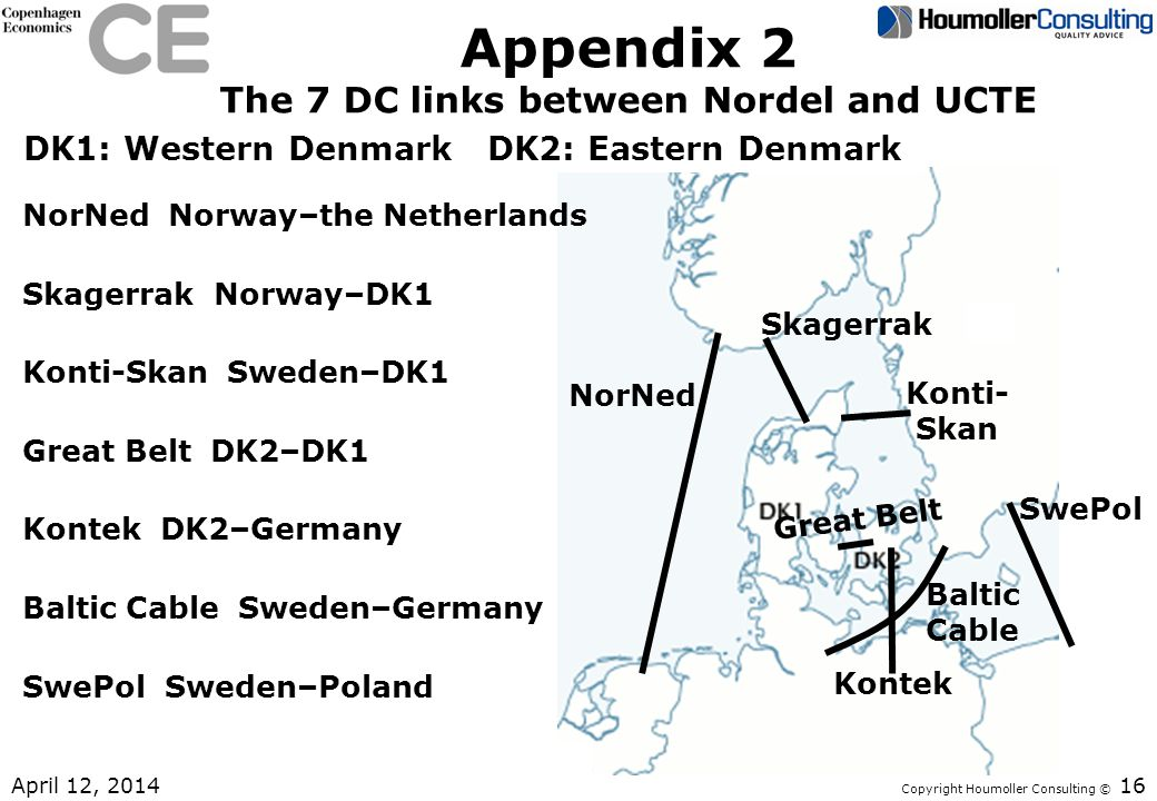 Appendix 2 The 7 DC links between Nordel and UCTE