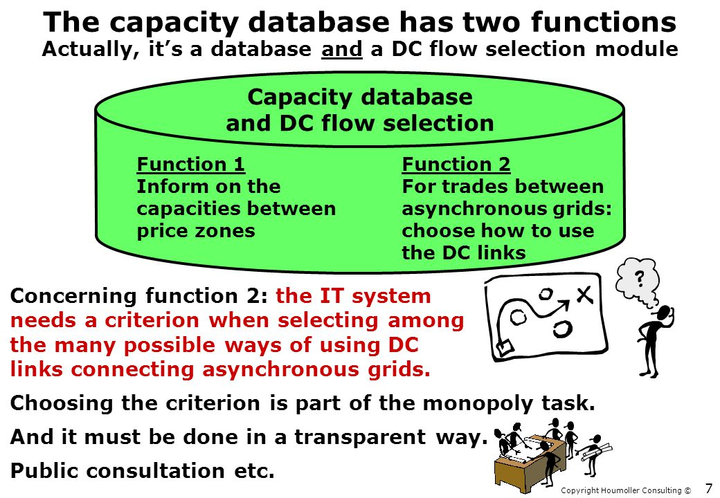 The capacity database has two functions