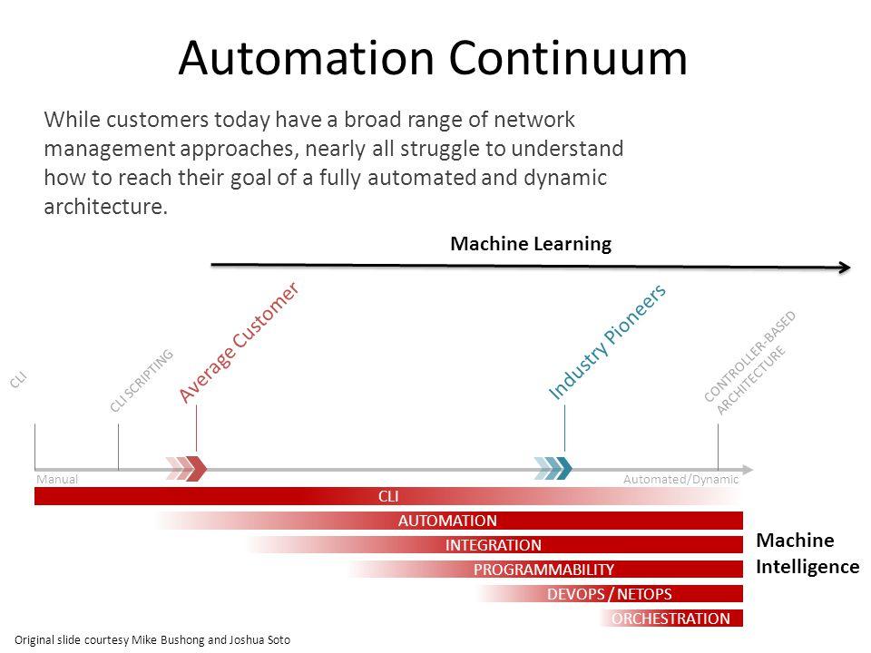 Automation Continuum