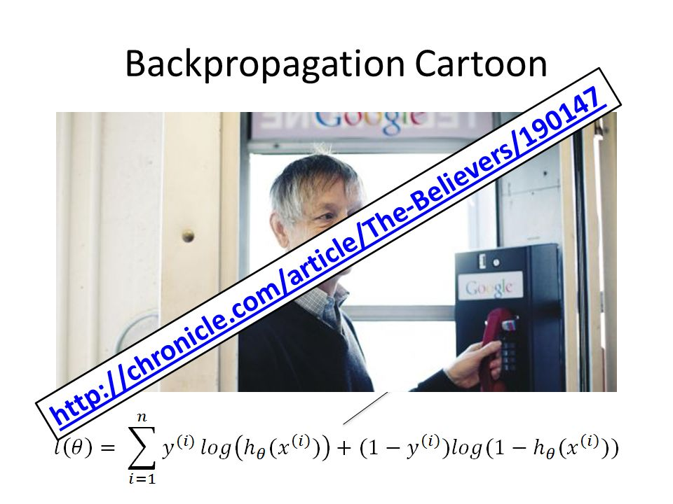 Backpropagation Cartoon