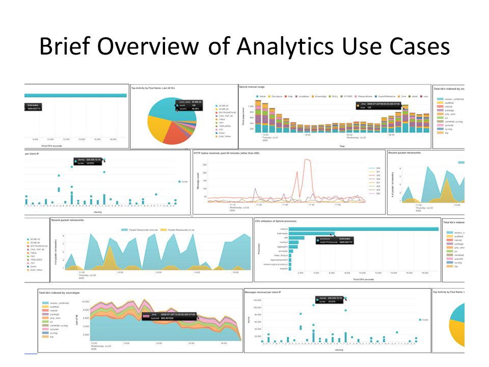 Brief Overview of Analytics Use Cases