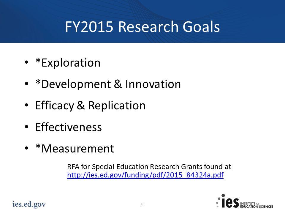 FY2015 Research Goals *Exploration *Development & Innovation