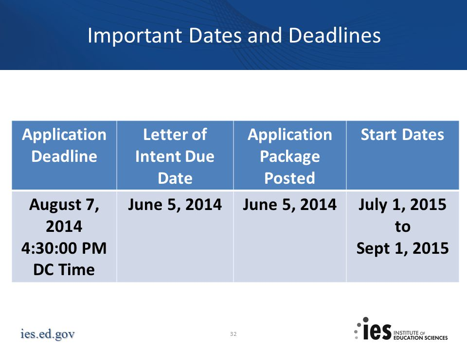 Letter of Intent Due Date Application Package Posted