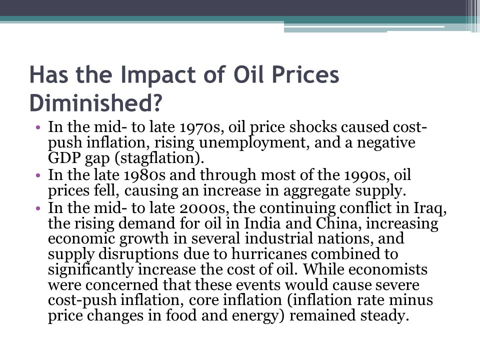 Has the Impact of Oil Prices Diminished