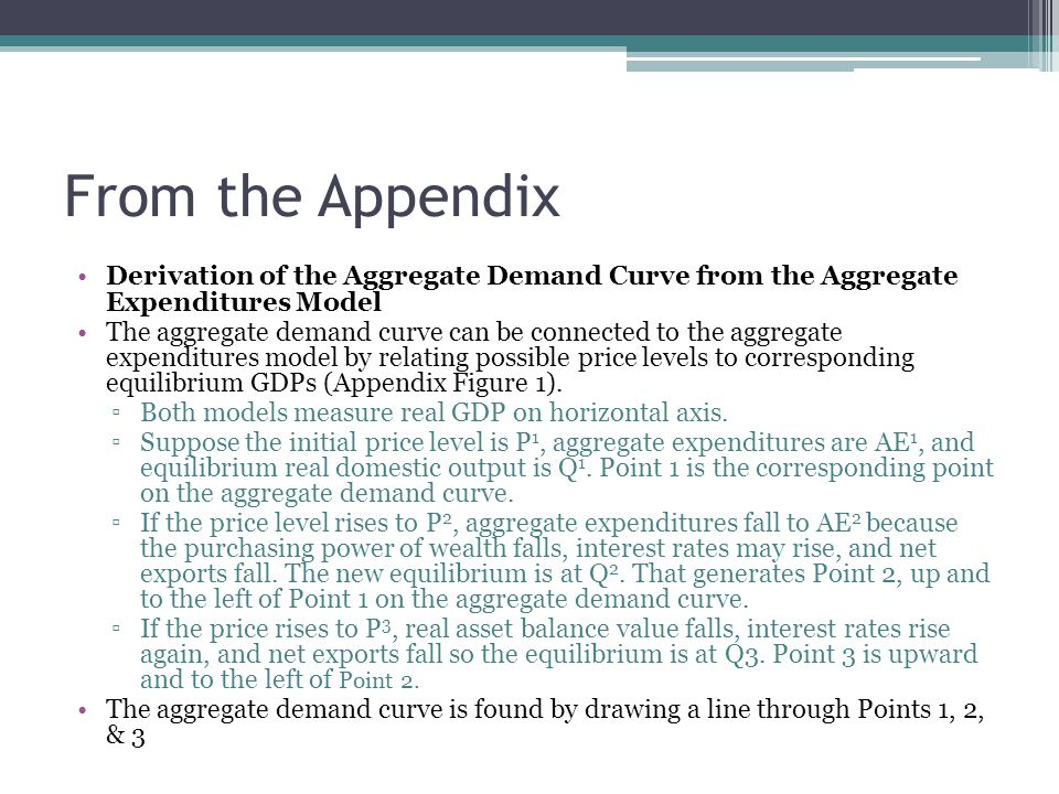 From the Appendix Derivation of the Aggregate Demand Curve from the Aggregate Expenditures Model.