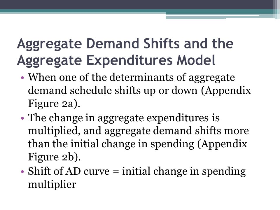 Aggregate Demand Shifts and the Aggregate Expenditures Model