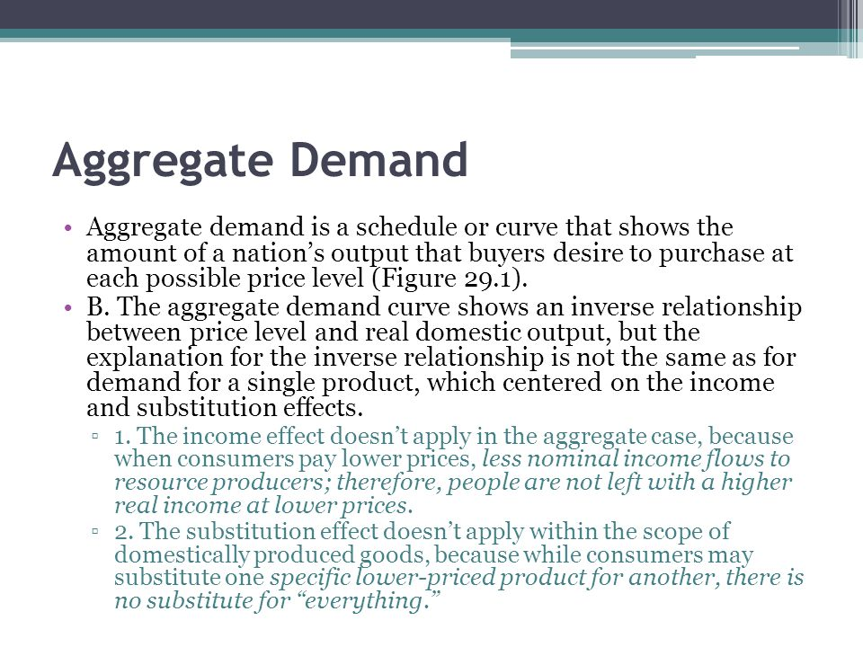 Aggregate Demand
