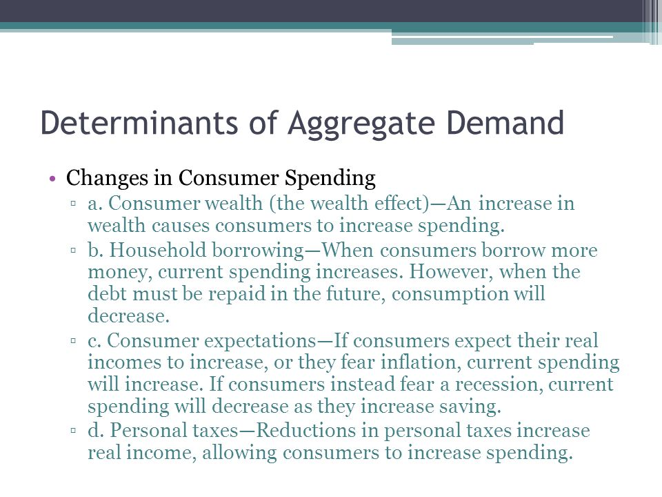 Determinants of Aggregate Demand