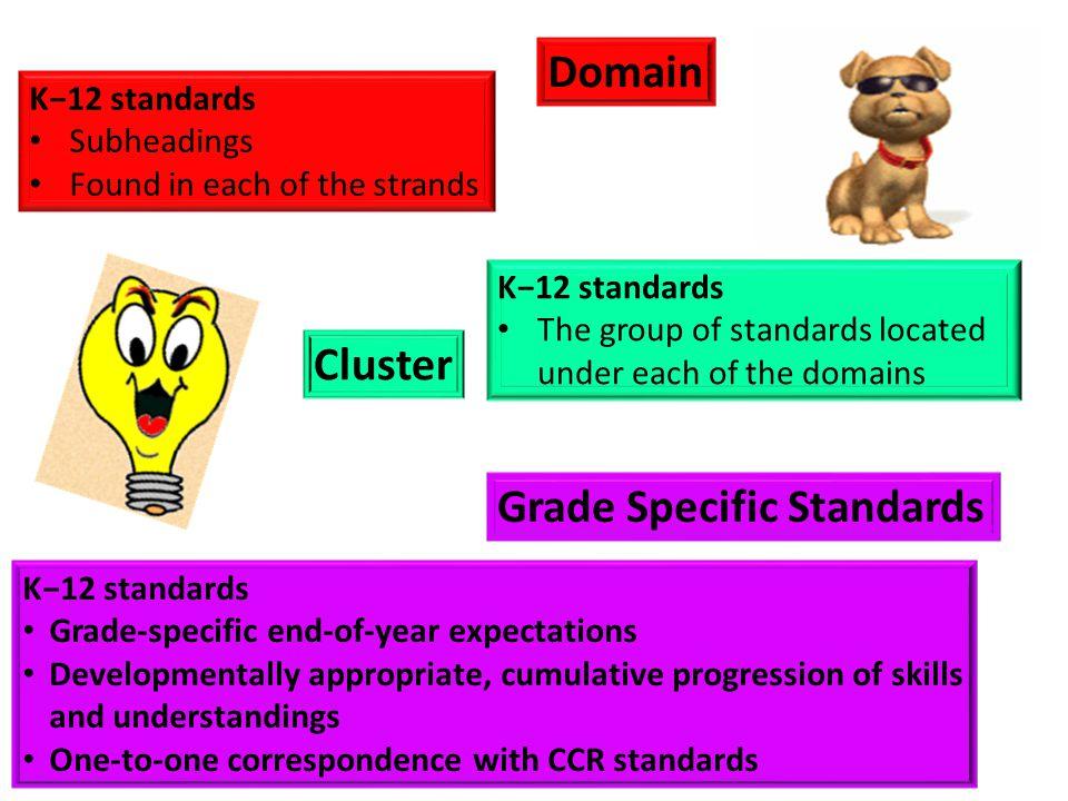 Grade Specific Standards