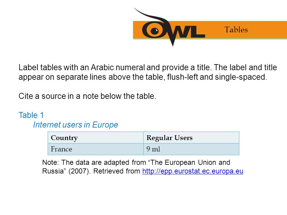 Cite a source in a note below the table. Table 1