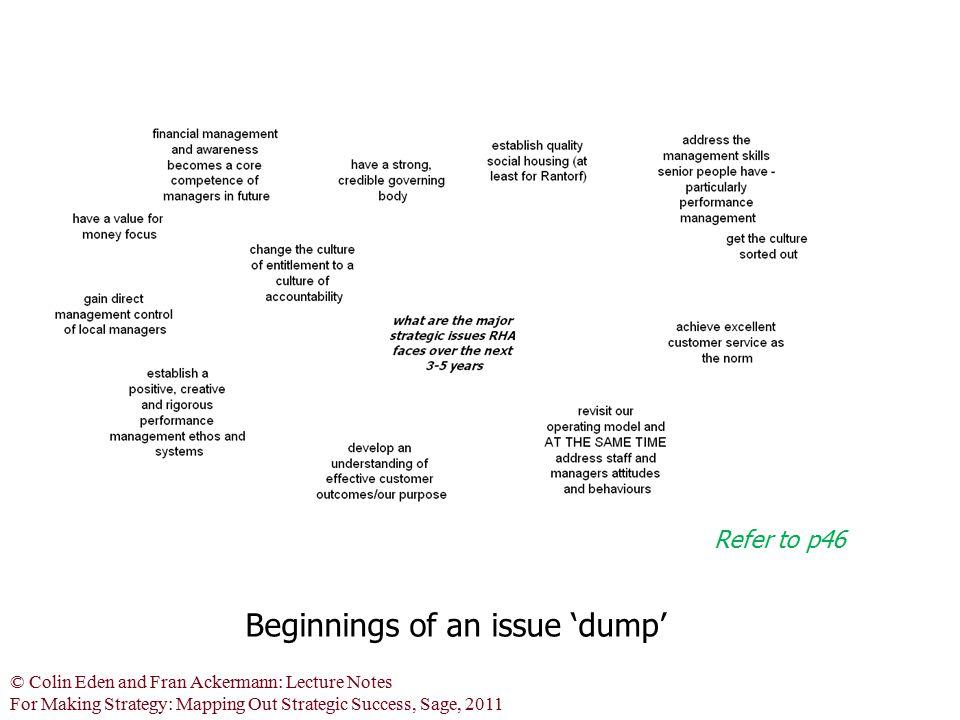 Beginnings of an issue 'dump'