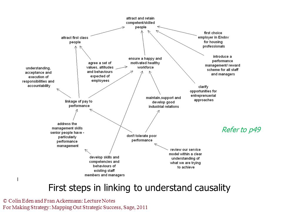 First steps in linking to understand causality