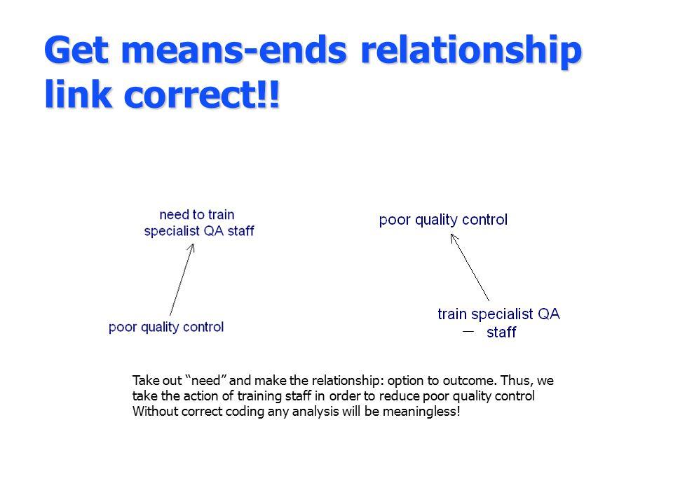 Get means-ends relationship link correct!!