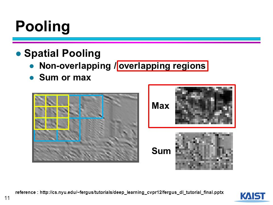 Pooling Spatial Pooling Non-overlapping / overlapping regions