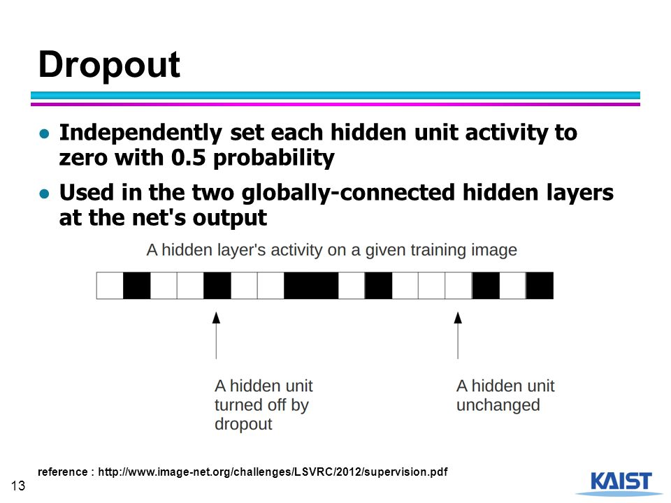 Dropout Independently set each hidden unit activity to zero with 0.5 probability.