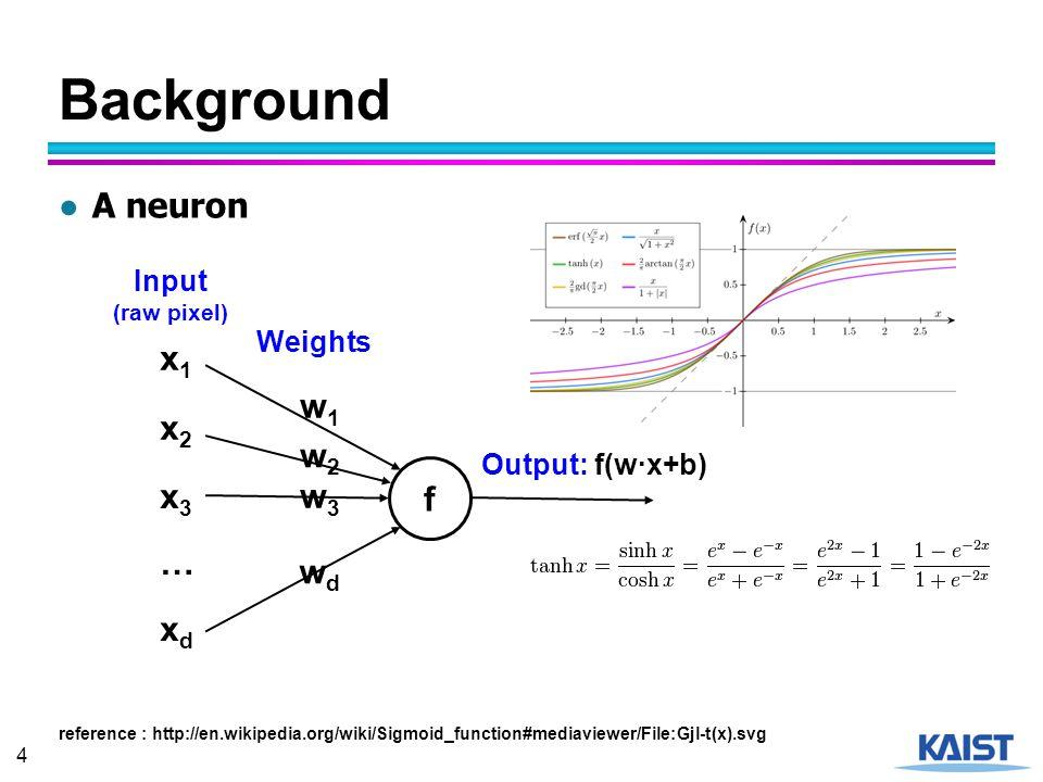 Background A neuron x1 w1 x2 w2 x3 w3 f … wd xd Input Weights