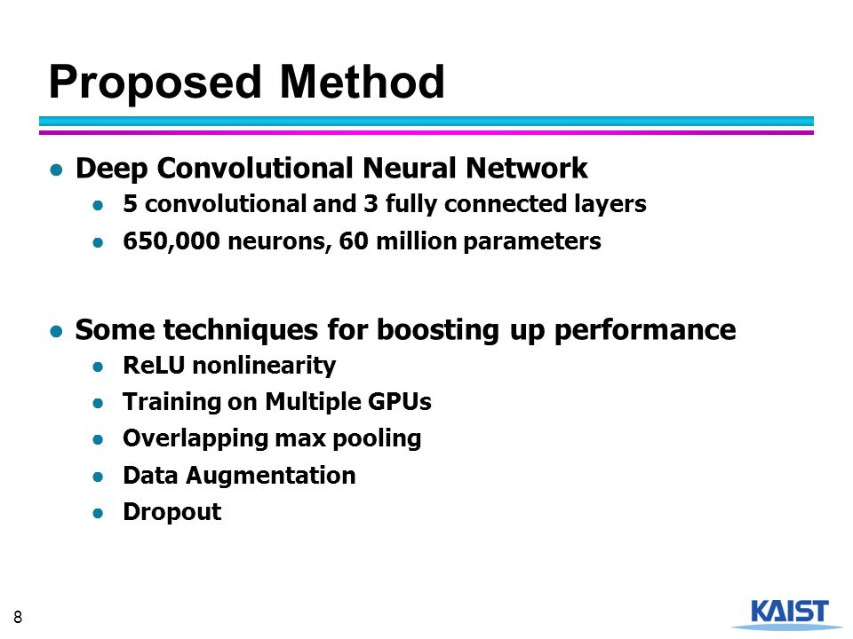 Proposed Method Deep Convolutional Neural Network