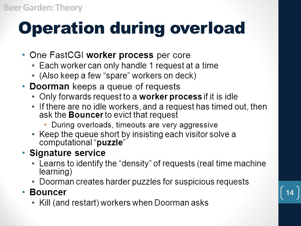 Operation during overload