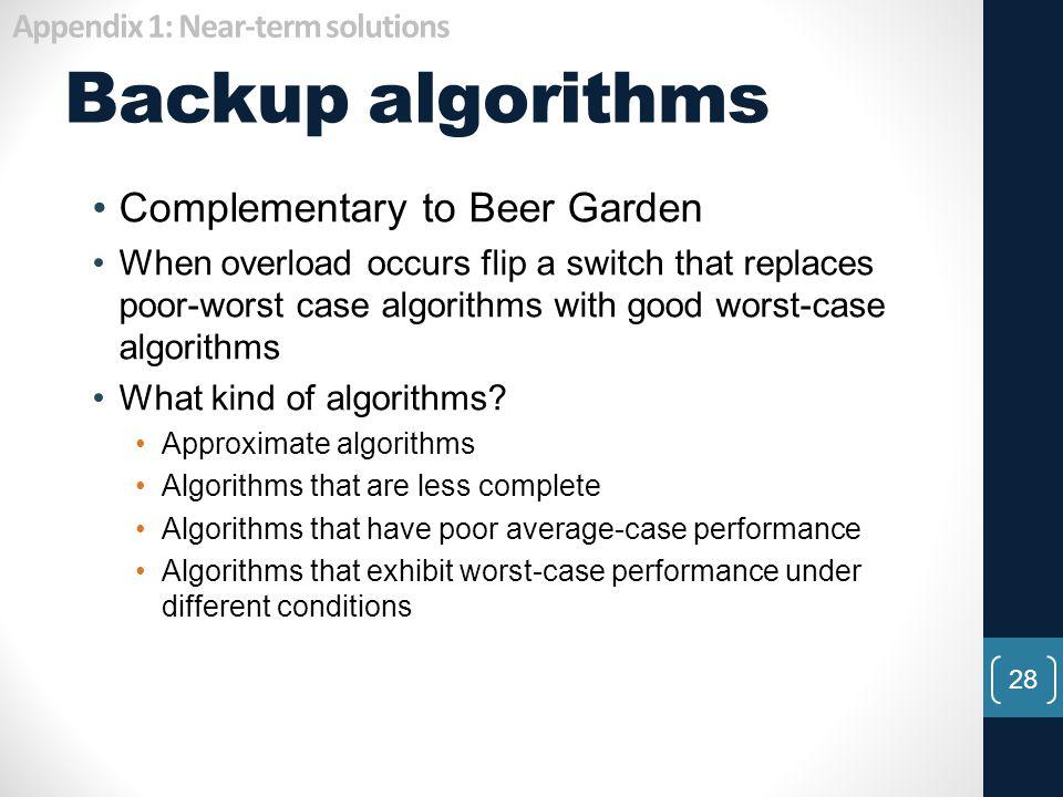 Backup algorithms Complementary to Beer Garden