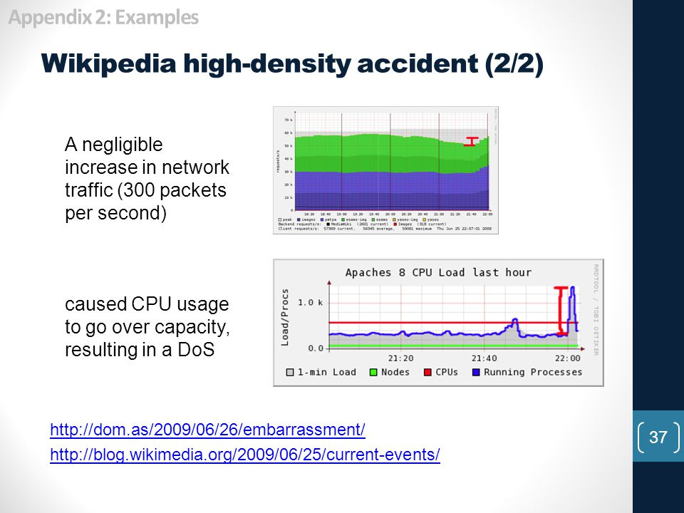 Wikipedia high-density accident (2/2)