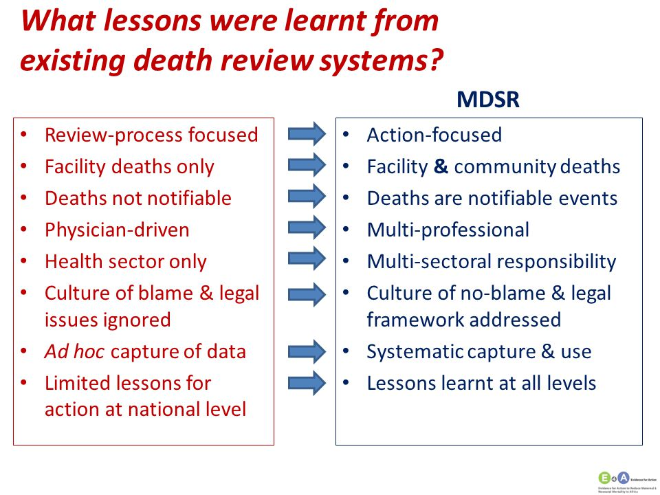 What lessons were learnt from existing death review systems