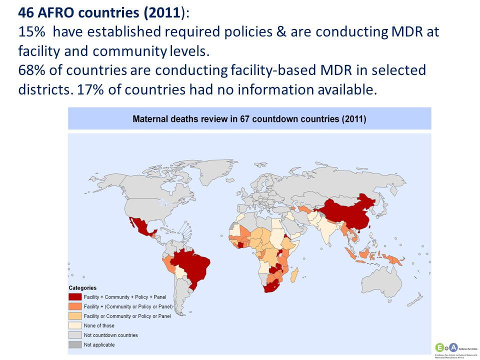 46 AFRO countries (2011): 15% have established required policies & are conducting MDR at facility and community levels.