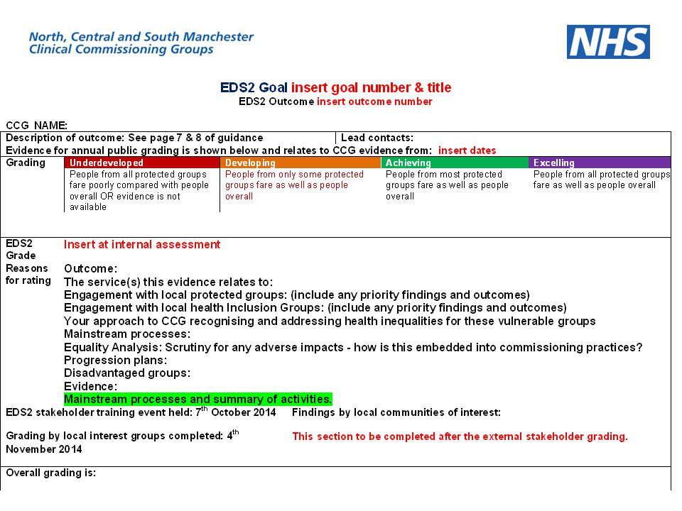 For information the evidence templates looks like this and managers have been collating evidence, you may see some of these at the grading session.