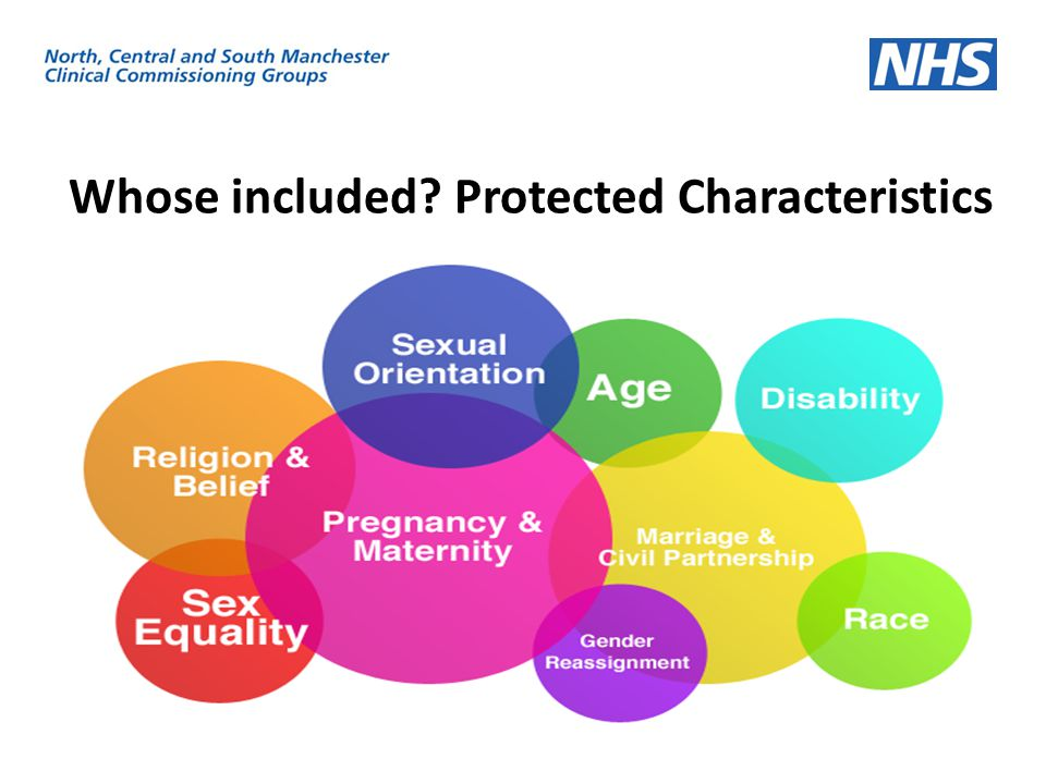 Whose included Protected Characteristics