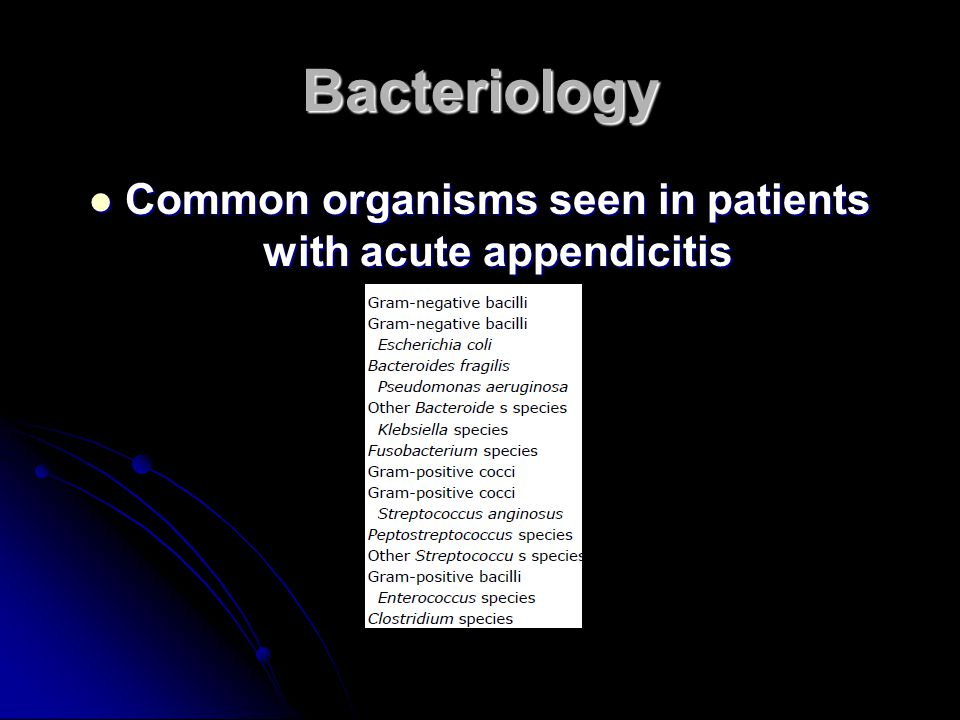 Common organisms seen in patients with acute appendicitis