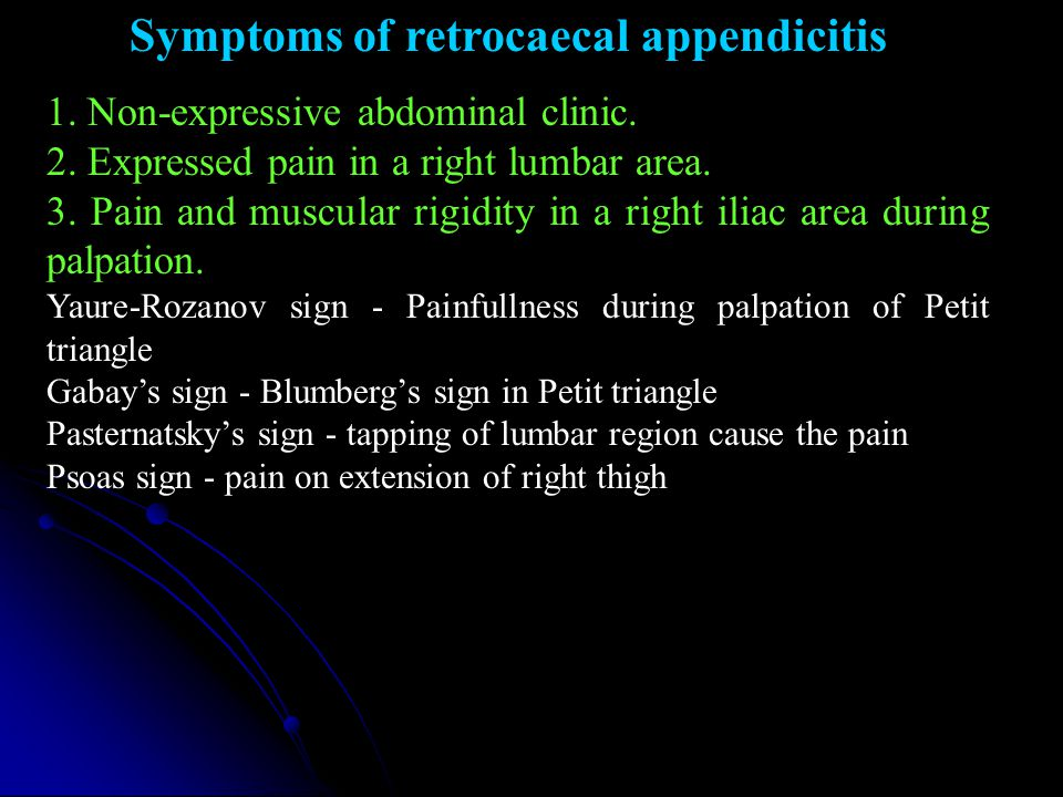 Symptoms of retrocaecal appendicitis