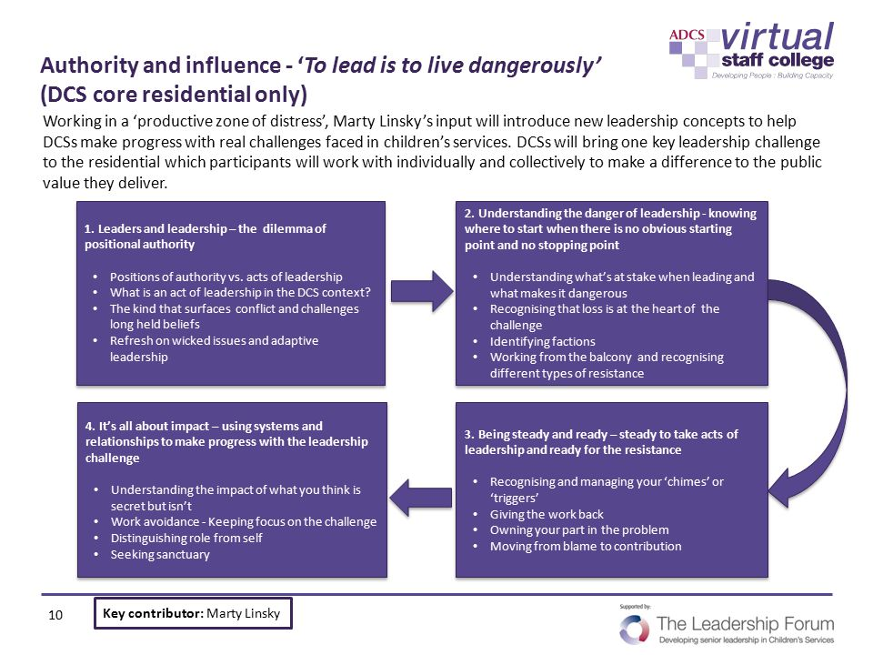 Authority and influence - 'To lead is to live dangerously' (DCS core residential only)