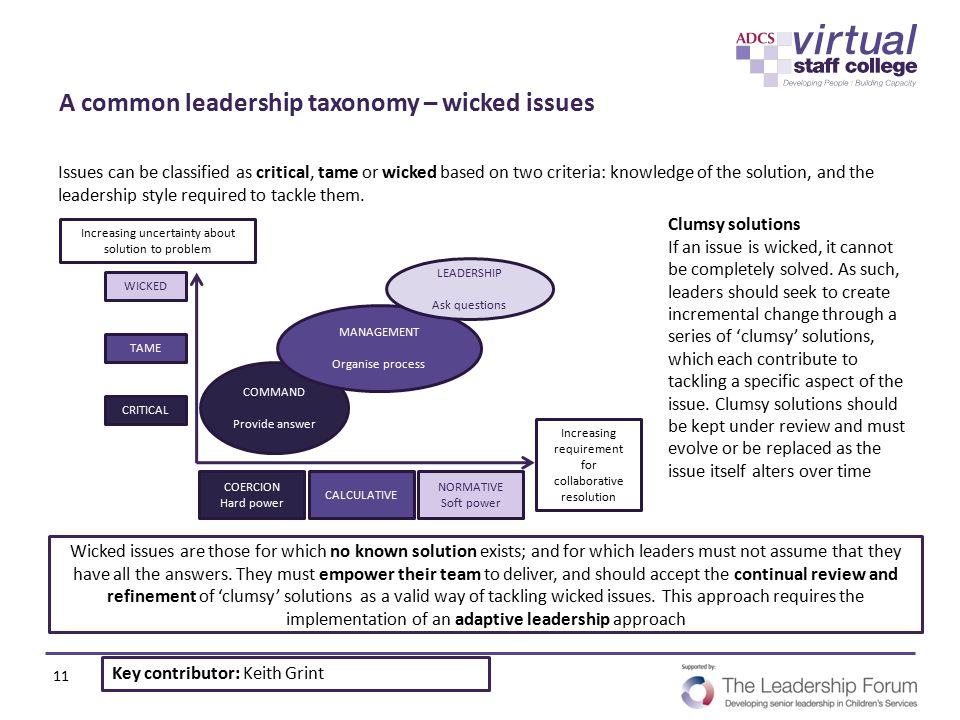 A common leadership taxonomy – wicked issues