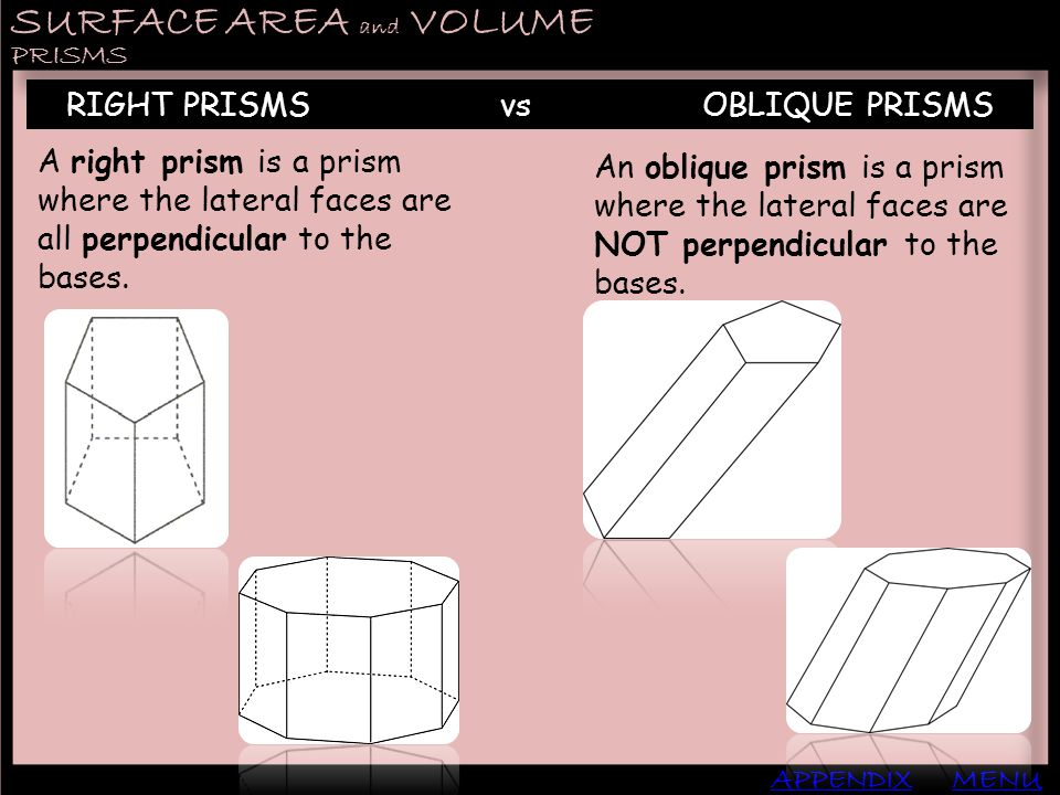 RIGHT PRISMS vs OBLIQUE PRISMS