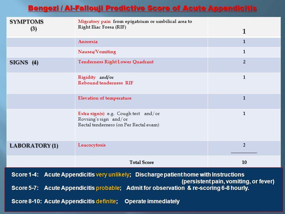 Bengezi / Al-Fallouji Predictive Score of Acute Appendicitis
