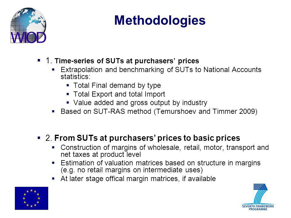 Methodologies 1. Time-series of SUTs at purchasers' prices