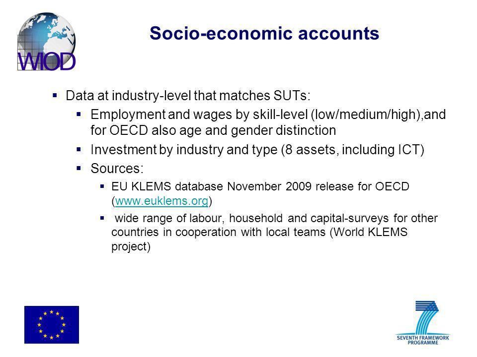 Socio-economic accounts