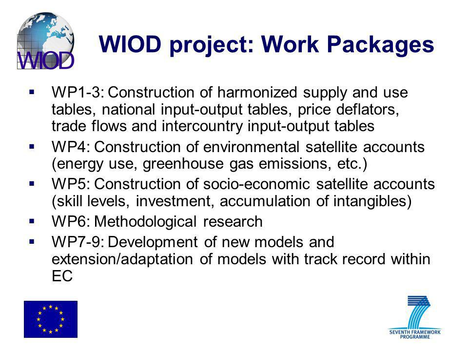 WIOD project: Work Packages