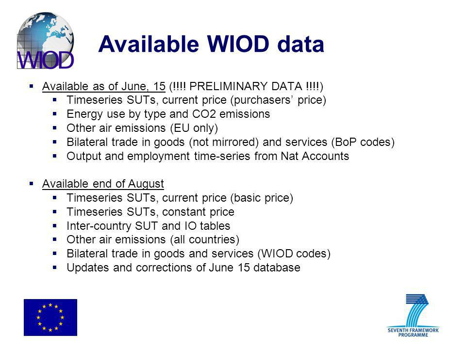 Available WIOD data Available as of June, 15 (!!!! PRELIMINARY DATA !!!!) Timeseries SUTs, current price (purchasers' price)