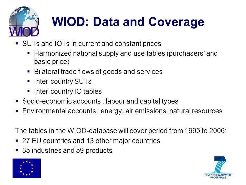 WIOD: Data and Coverage