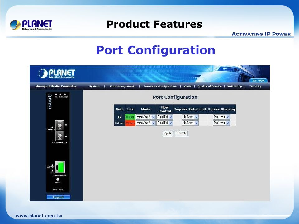 Product Features Port Configuration