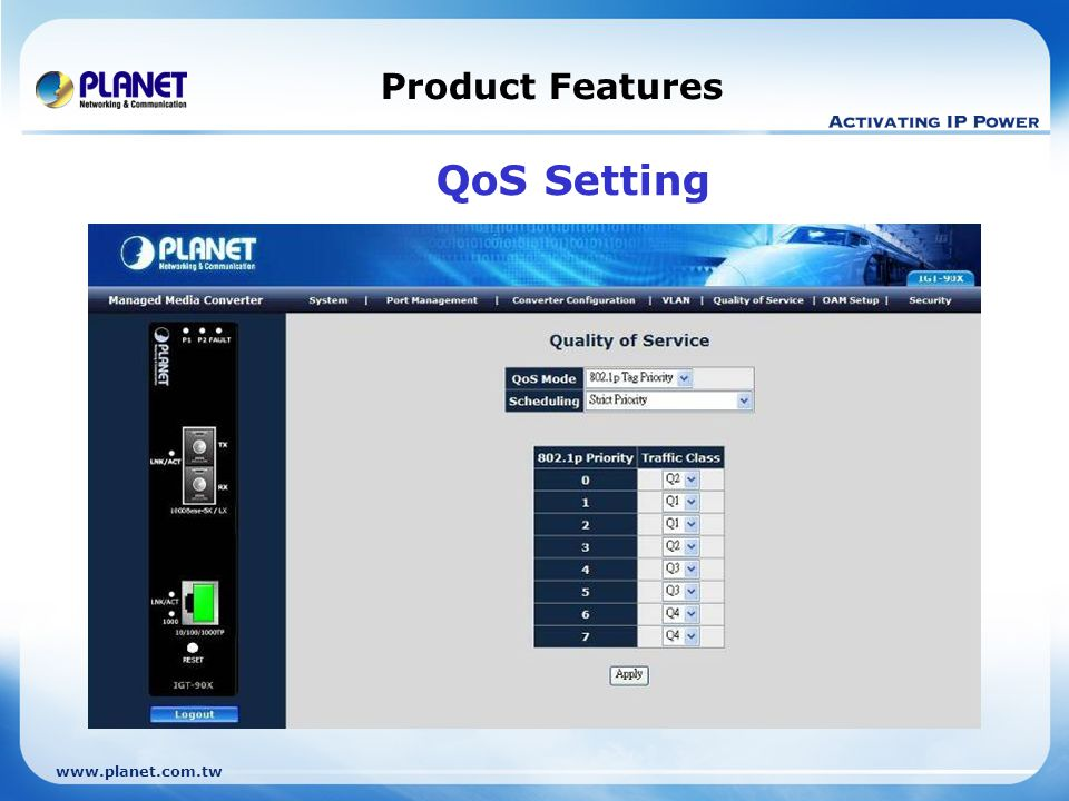 Product Features QoS Setting
